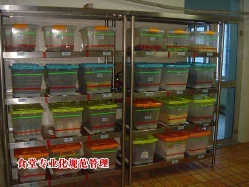 专业规范化食堂管理